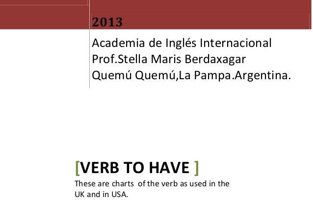 2013Academia de Inglés InternacionalProf.Stella Maris BerdaxagarQuemú Quemú,La Pampa.Argentina.[VERB TO HAVE ]These are ch...