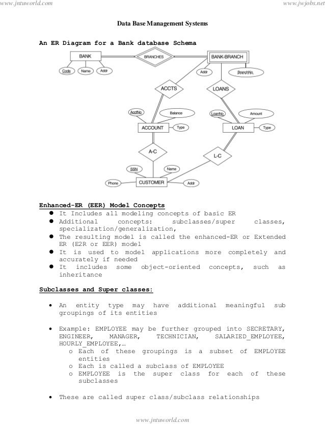 Complete dbms notes