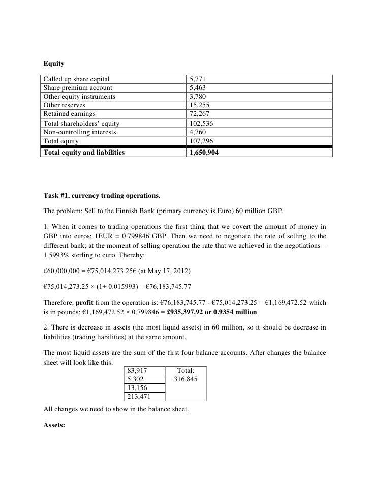 HSBC perfomance after crisis 2008