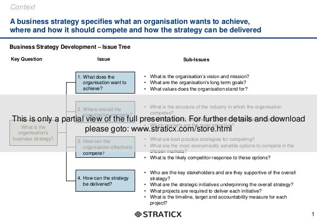 Complete guide to business strategy design for Strategic design company