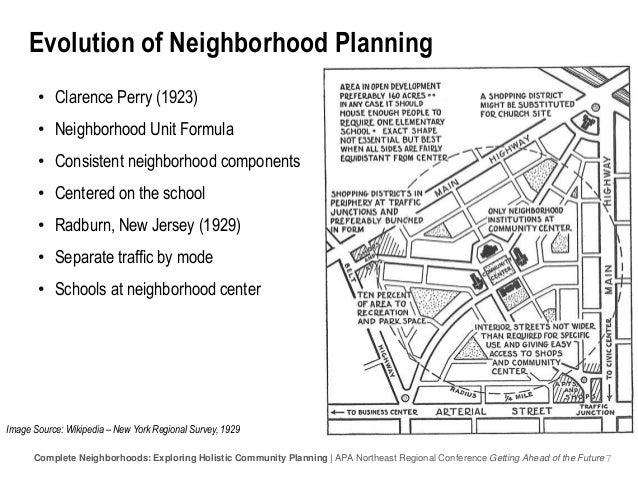 Complete Neighborhoods: Exploring Holistic Community Planning