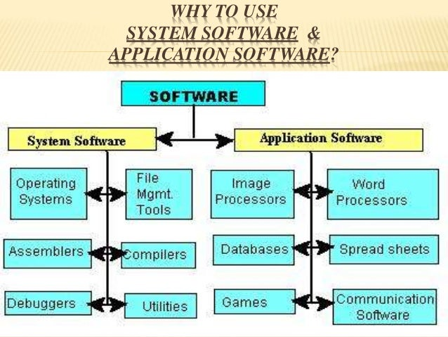 what is application software its types educba