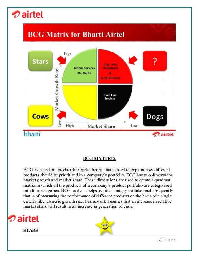 corporate strategy of bharti airtel View puneet gupta's profile on linkedin, the world's largest professional community puneet has 4 jobs listed on their profile see the complete profile on linkedin and discover puneet's connections and jobs at similar companies.