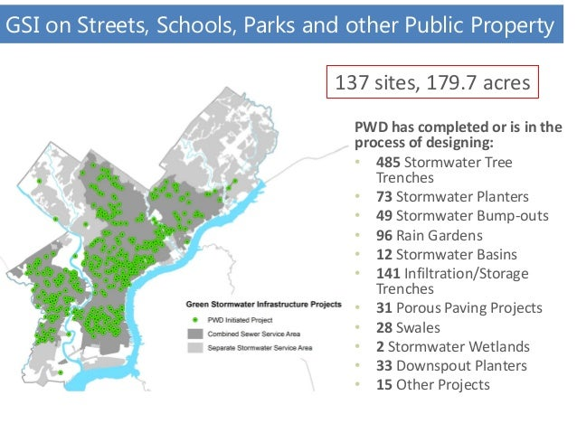 Philadelphia Water Department, Green City Clean Waters Program