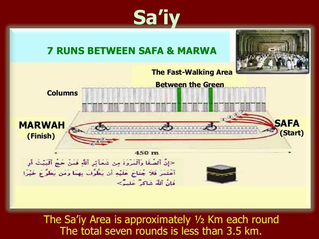 hajj performance step by step in english pdf