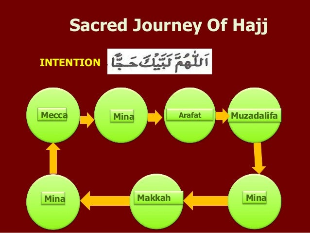 hajj performance step by step in english pdf