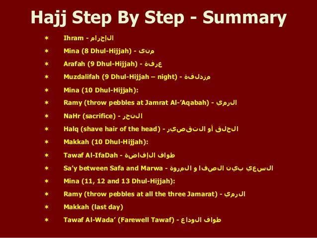 hajj step by step rh slideshare net Hajj Guide Maps Hajj and Umrah Guide