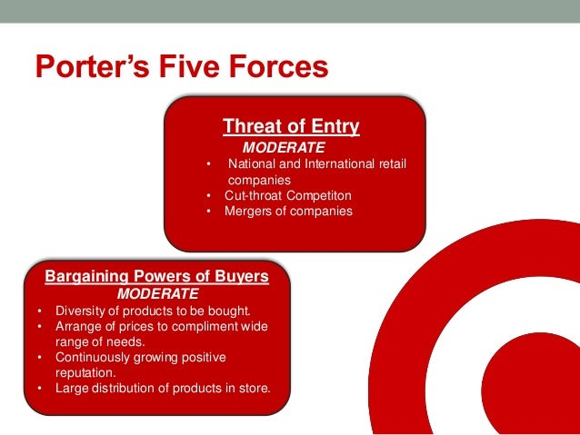 target strategic analysis Target corporation by: leigh blackmon all stores are supertargets customers want a one-stop store financial analysis - revenue target 2001: $325 create more competitive advantage increase market share business level strategy strategic business unit target food.