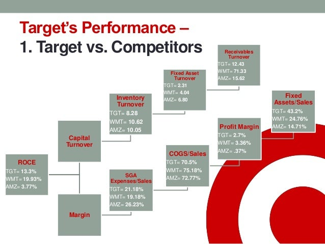 how to choose target consumers pdf