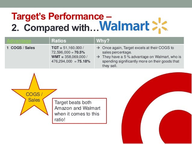 Walmart vs target value chain