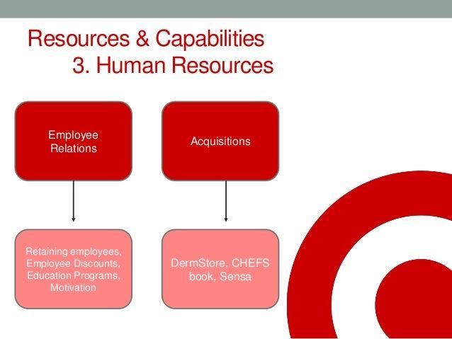 Target Corporation - Strategic Analysis