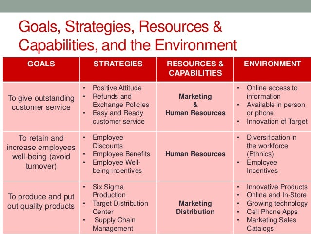 what is human resource strategy essay Your human resources department business plan depends on your needs analysis of your own workplace your human resources department business plan also depends on learning about and benchmarking industry standards outside of your organization.