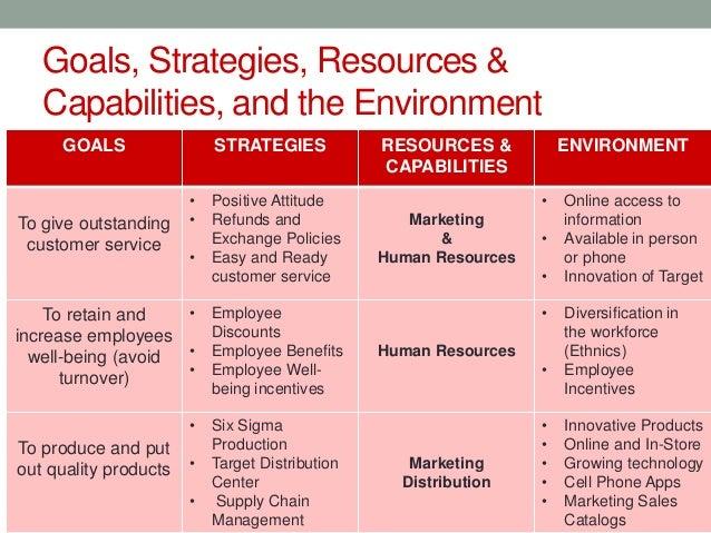 Threshold Capabilities and Core Competencies Essay