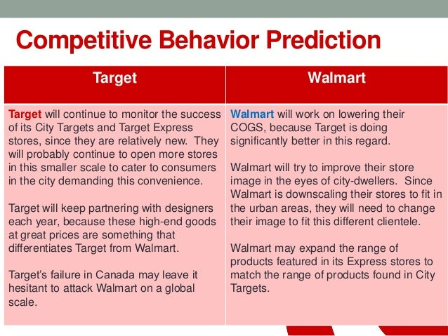 target strategic analysis Target costing as a strategic tool  the logic of target costing is simple the target cost is a financial goal for the full cost of  strategic cost analysis.