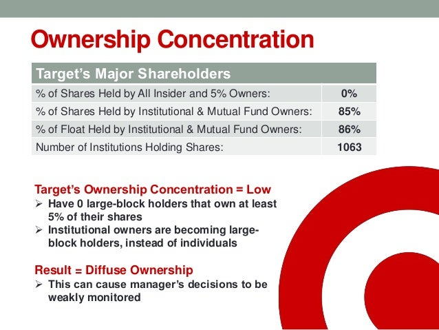 target financial analysis Balance sheet for target corporation (tgt) - view income statements, balance sheet, cash flow, and key financial ratios for target corporation and all the companies.