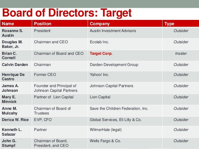 target corp organizational structure Target corporation (tgt) ownership summary provides a high level  therefore,  it is recommended to visit the company's website for up to date information info.