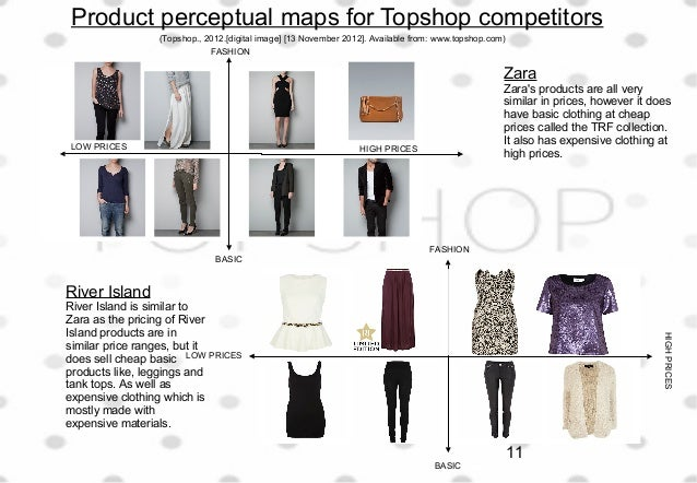 segmentation topshop Topshop final - free download as word doc (doc / docx), pdf file (pdf), text file (txt) or read online for free project is based upon the launch of new product in the market.