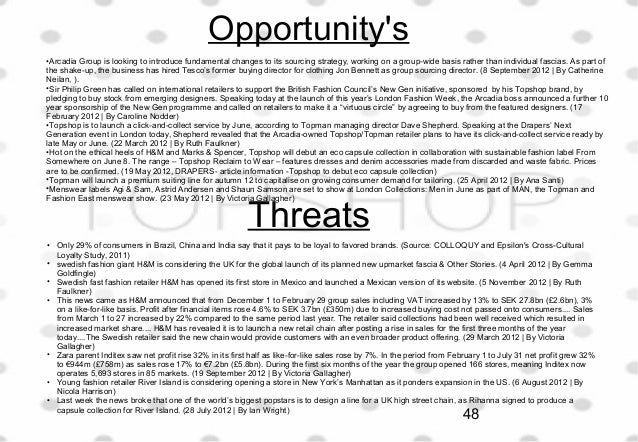 topman swot analysis What is a swot analysis it is a way of evaluating the strengths, weaknesses, opportunities, and threats that affect something see wikiwealth's swot tutorial for help.