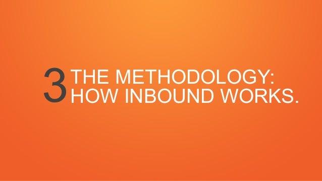 THE METHODOLOGY: HOW INBOUND WORKS.3