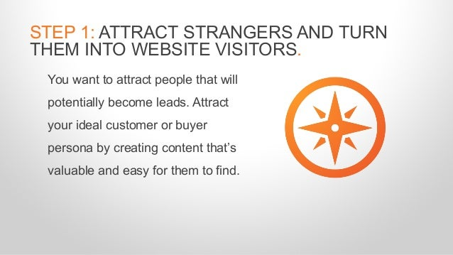 You want to attract people that will potentially become leads. Attract your ideal customer or buyer persona by creating co...