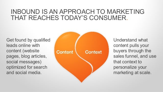 INBOUND IS AN APPROACH TO MARKETING THAT REACHES TODAY'S CONSUMER. Understand what content pulls your buyers through the s...