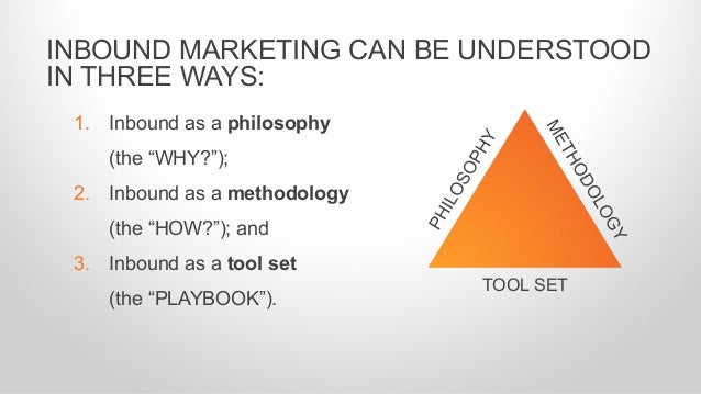 """1. Inbound as a philosophy (the """"WHY?""""); 2. Inbound as a methodology (the """"HOW?""""); and 3. Inbound as a tool set (the """"PLAY..."""