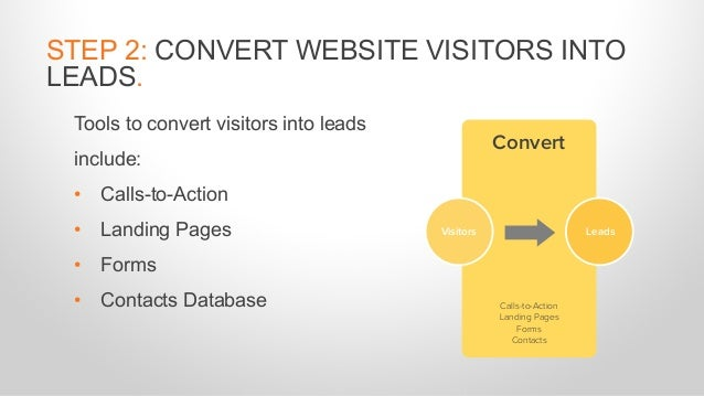 Tools to convert visitors into leads include: • Calls-to-Action • Landing Pages • Forms • Contacts Database STEP 2: CONVER...