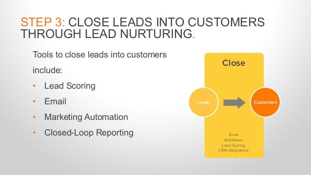 Tools to close leads into customers include: • Lead Scoring • Email • Marketing Automation • Closed-Loop Reporting STEP 3:...