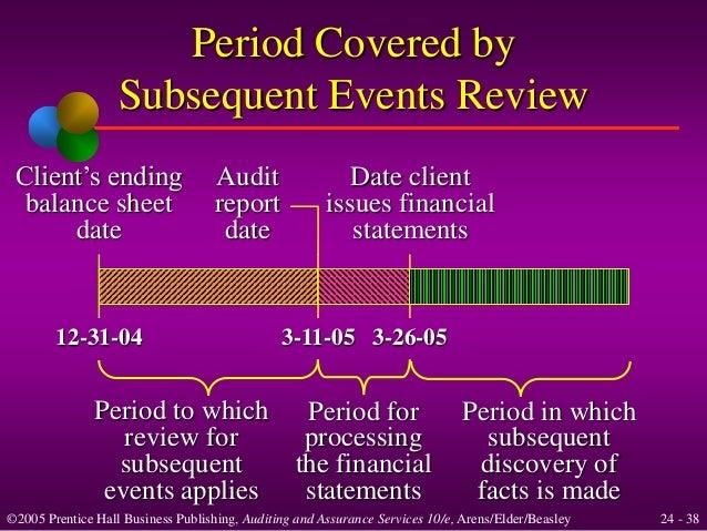 dual dating audit report