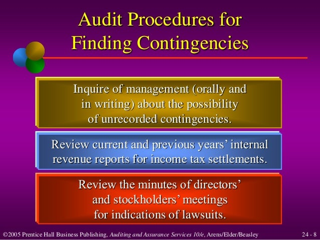 Accounts Payable Audit Procedures