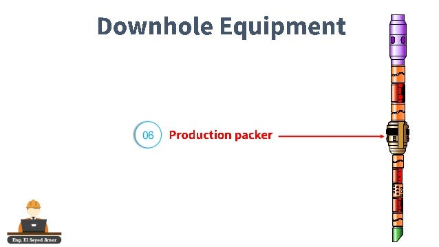 Completion equipment packer part #1 Slide 3