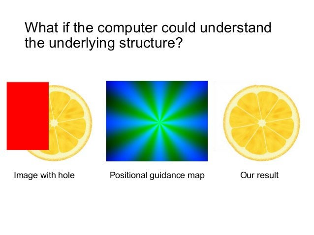 What if the computer could understand  the underlying structure?Image with hole   Positional guidance map   Our result