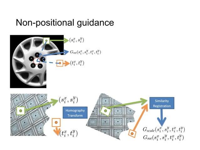Non-positional guidance