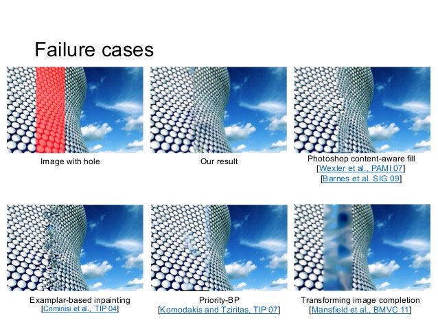 Failure cases  Image with hole                         Our result               Photoshop content-aware fill              ...