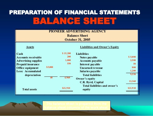 accounting cycle 15 Lean & green with the accounting cycle  panel of experts in the subjects of  financial and cost accounting will answer your questions regarding the  accounting cycle processes and  filter by date 2018 ross sig conference oct  15-18, 2018.