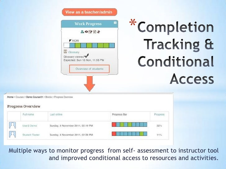 *Multiple ways to monitor progress from self- assessment to instructor tool              and improved conditional access t...