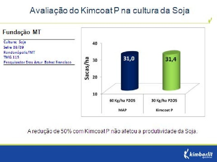Universidade Federal de Uberlândia    Instituto de Ciências Agrárias         Curso de AgronomiaProdução de soja em função ...