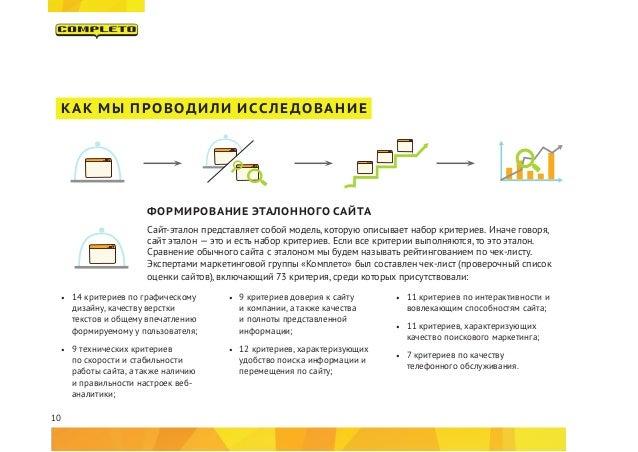10 ФОРМИРОВАНИЕ ЭТАЛОННОГО САЙТА Cайт-эталон представляет собой модель, которую описывает набор критериев. Иначе говоря, с...