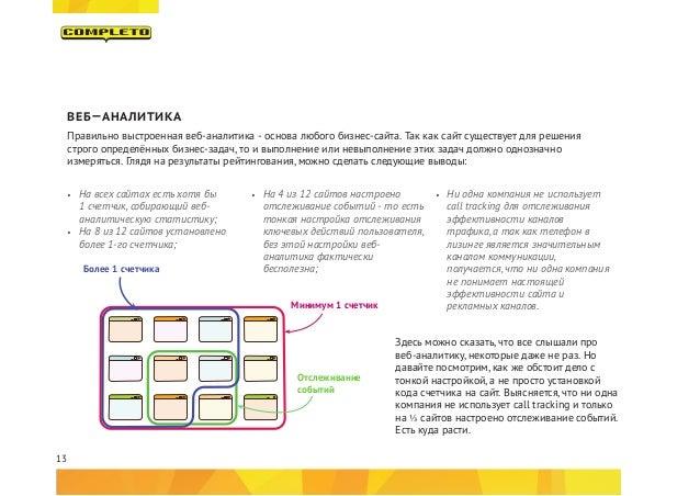13 ВЕБ—АНАЛИТИКА Правильно выстроенная веб-аналитика - основа любого бизнес-сайта. Так как сайт существует для решения стр...