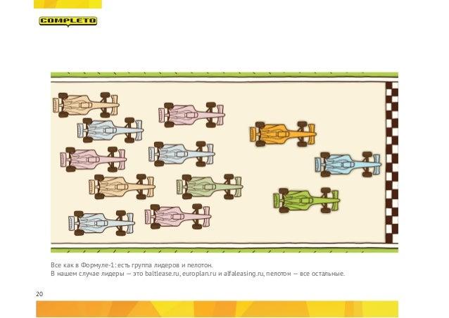 20 Все как в Формуле-1: есть группа лидеров и пелотон. В нашем случае лидеры — это baltlease.ru, europlan.ru и alfaleasing...