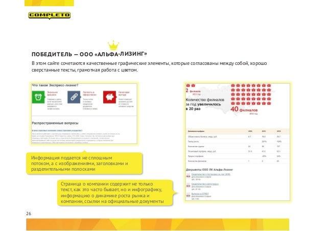 26 Страница о компании содержит не только текст, как это часто бывает, но и инфографику, информацию о динамике роста рынка...