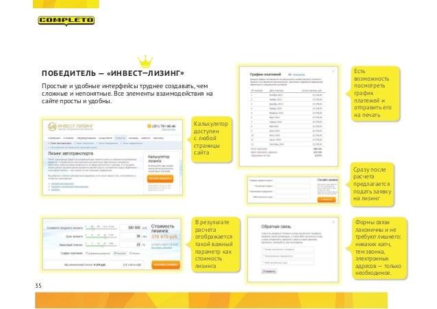 35 Калькулятор доступен с любой страницы сайта ПОБЕДИТЕЛЬ — «ИНВЕСТ—ЛИЗИНГ» Простые и удобные интерфейсы труднее создавать...
