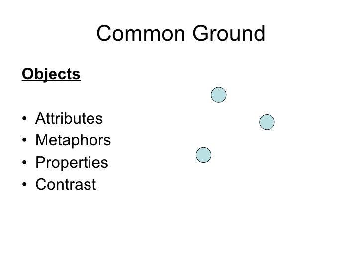 Common Ground <ul><li>Objects </li></ul><ul><li>Attributes </li></ul><ul><li>Metaphors  </li></ul><ul><li>Properties </li>...