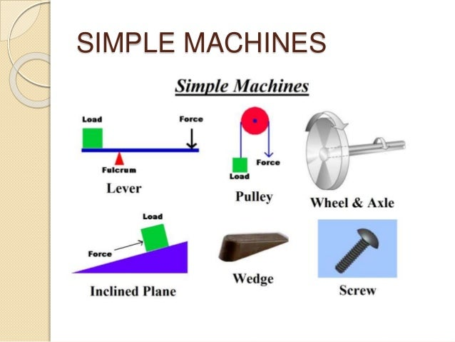 complex and simple machines