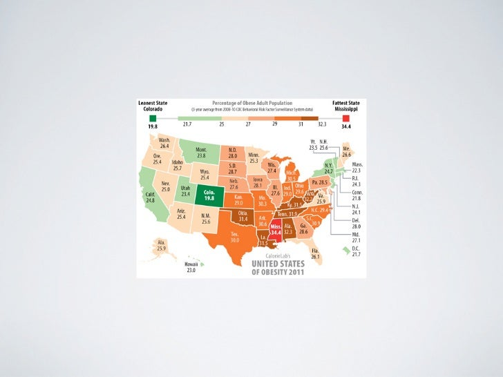 TAKE-HOME NOTES ON OBESITY IN THE                UNITED STATES• 74.1%   of people are overweight• 30%   of those are obese...