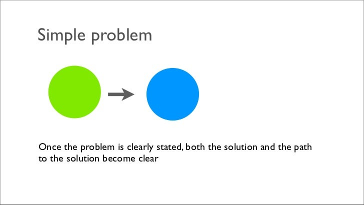 Simple problemOnce the problem is clearly stated, both the solution and the pathto the solution become clear