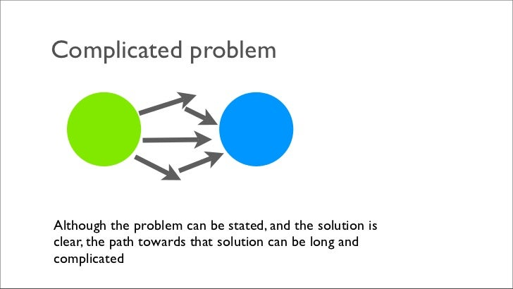 Complicated problemAlthough the problem can be stated, and the solution isclear, the path towards that solution can be lon...
