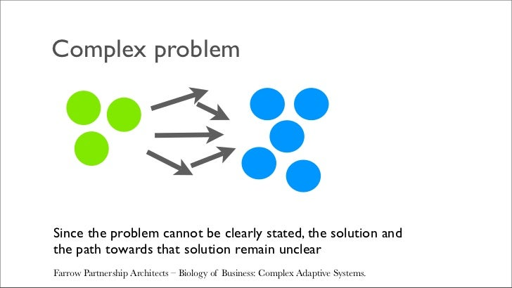 Complex problemSince the problem cannot be clearly stated, the solution andthe path towards that solution remain unclearFa...