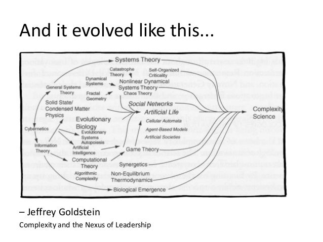 And it evolved like this... – Jeffrey Goldstein Complexity and the Nexus of Leadership