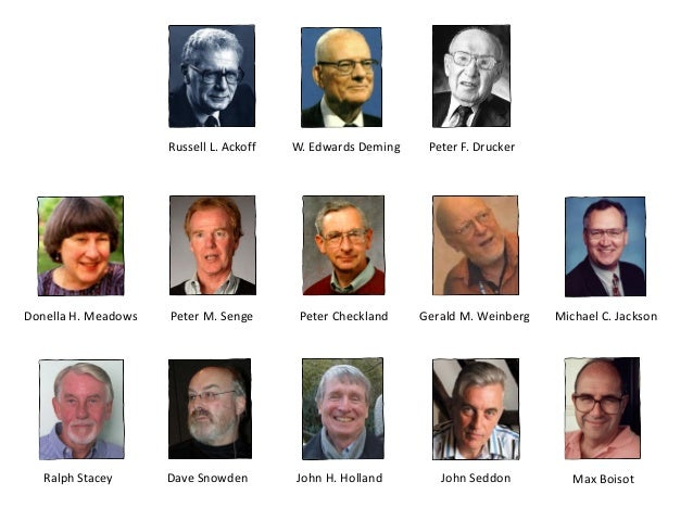Russell L. Ackoff Ralph Stacey Dave Snowden Donella H. Meadows W. Edwards Deming Peter M. Senge Peter F. Drucker Peter Che...